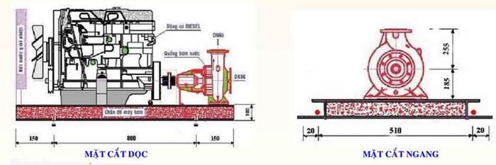 Máy bơm chữa cháy Diesel 15HP bảng thông số kích thước
