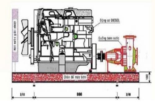 Máy bơm chữa cháy Diesel HUYNDAI 100HP bảng thông số kích thước