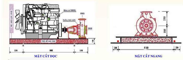 Thông số kích thước chi tiết của máy bơm chữa cháy Diesel HUYNDAI 20HP chi tiết kích thước