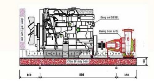 Máy bơm chữa cháy Diesel HUYNDAI 80HP thông số kích thước