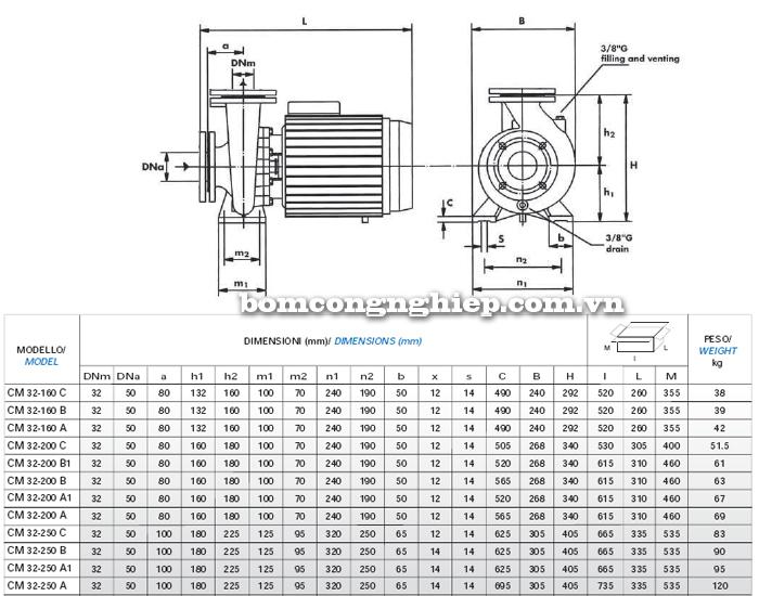 Máy bơm nước Matra CM 32 bảng thông số kích thước