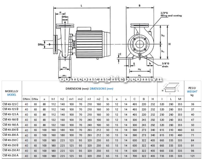 Máy bơm nước Matra CM 40 bảng thông số kích thước