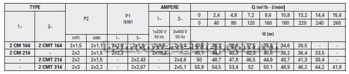 Pentax BOOSTER 2CMT bảng thông số kỹ thuật