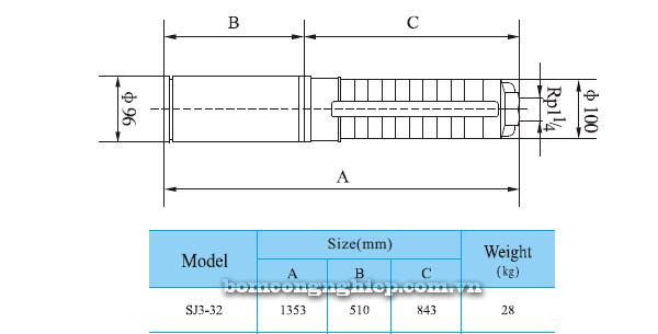 Bơm chìm hỏa tiễn CNP SJ3-32 bảng thông số kích thước