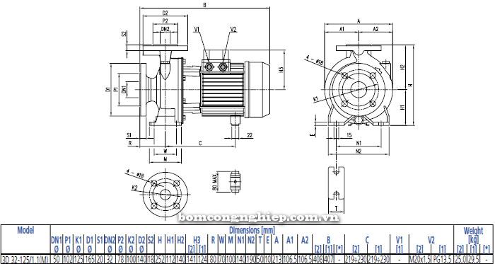 Bơm công nghiệp Ebara 3D 32-125 bảng thông số kích thước