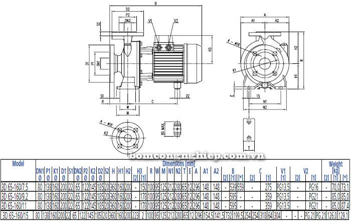 Bơm công nghiệp Ebara 3D 65-160 bảng thông số kích thước