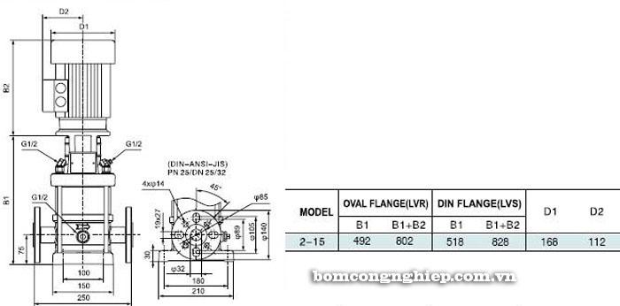 Bơm trục đứng Leopono LVS 2-15 bảng thông số kích thước