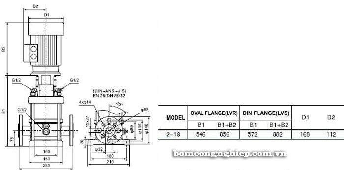 Bơm trục đứng Leopono LVS 2-18 bảng thông số kích thước