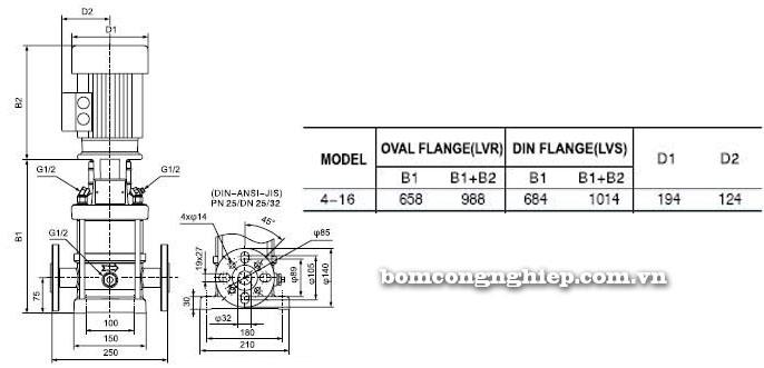 Bơm trục đứng Leopono LVS 4-16 bảng thông số kích thước