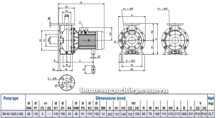 Máy bơm Ebara 3M 40-125 bảng thông số kích thước