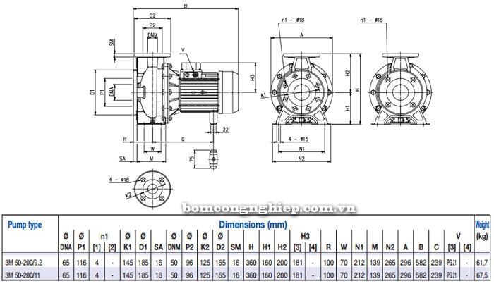Máy bơm Ebara 3M 50-200 bảng thông số kích thước