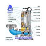 Máy bơm nước thải HCP POND