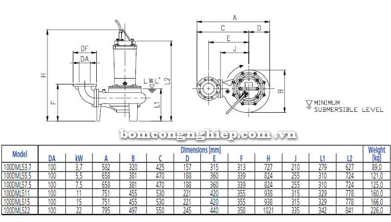 Máy bơm nước Ebara 100DML 5HP