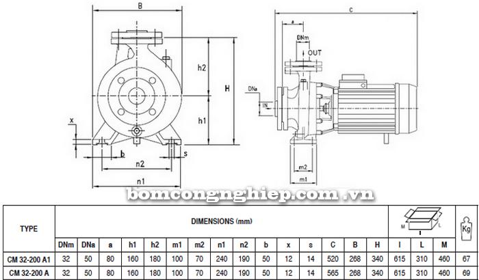 Máy bơm nước Pentax CM 32-200A bảng thông số kích thước
