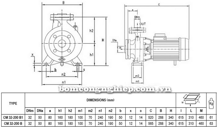 Máy bơm nước Pentax CM 32-200B biểu đồ hoạt động