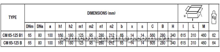 Máy bơm nước Pentax CM 65-125B bảng thông số kích thước