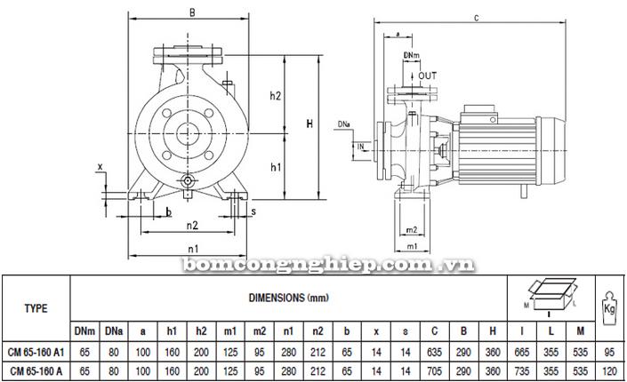 Máy bơm nước Pentax CM 65-160A bảng thông số kích thước