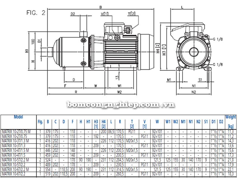 Máy bơm nước Ebara Matrix 10 bảng thông số kích thước