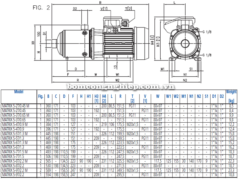Máy bơm nước Ebara Matrix 5 bảng thông số kích thước