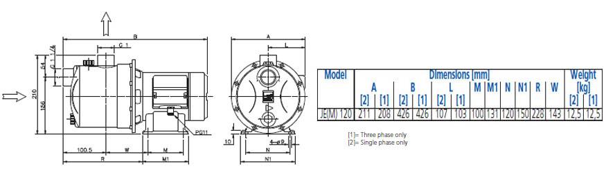 Máy bơm nước Ebara JEM 120 bảng thông số kích thước