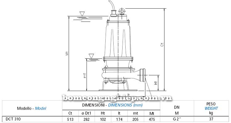 Máy bơm nước thải Matra DCT 310 bảng thông số kích thước