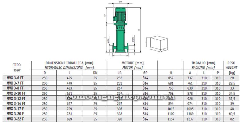 Máy bơm nước trục đứng Sealand MVX 3 bảng thông số kích thước