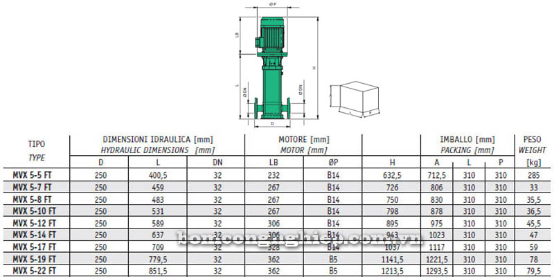 Máy bơm nước trục đứng Sealand MVX 5 bảng thông số kích thước