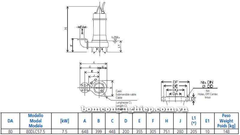 Máy bơm chìm nước thải Ebara 80DLC 10HP bảng thông số kích thước