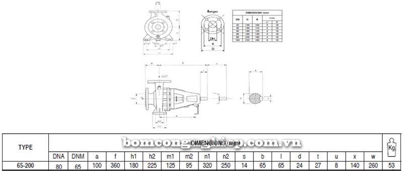 Máy bơm nước trục rời Pentax CAX 65-200 bảng thông số kích thước