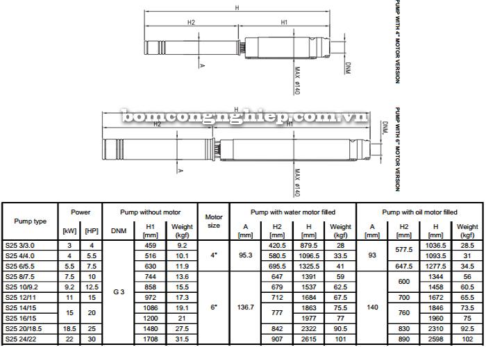 Máy bơm nước thả chìm Ebara SF6-S25 bảng thông số kích thước