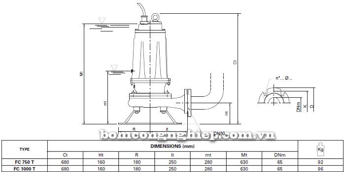 Máy bơm nước thải Foras FC 750-1000 bảng thông số kích thước
