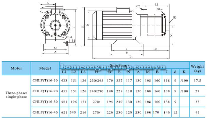 Bơm ly tâm trục ngang đa tầng cánh CNP CHLF16 bảng thông số kích thước