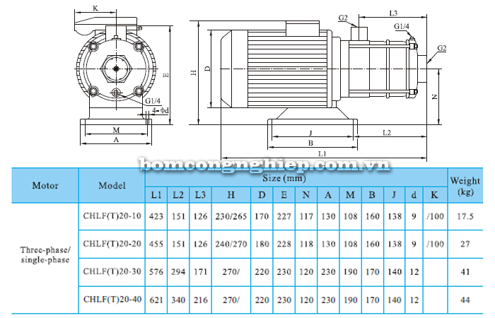 Bơm ly tâm trục ngang đa tầng cánh CNP CHLF20 bảng thông số kích thước