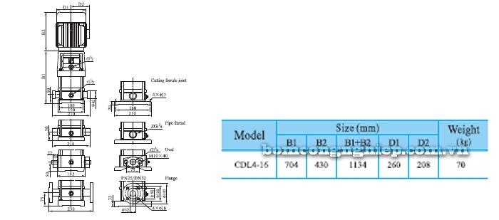 Máy bơm trục đứng CNP CDLF 4-16 bảng thông số kích thước