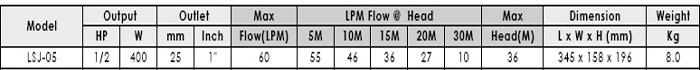 Máy bơm chân không đầu INOX APP LSJ-05 bảng thông số kỹ thuật