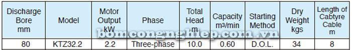 Bơm chìm nước thải Tsurumi KTZ32.2 bảng thông số kỹ thuật