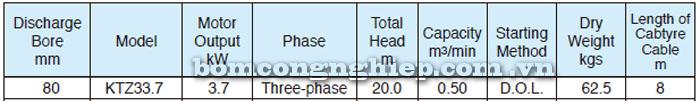 Bơm chìm nước thải Tsurumi KTZ33.7 bảng thông số kỹ thuật