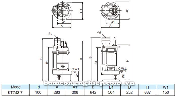 Bơm chìm nước thải Tsurumi KTZ43.7 bảng thông số kích thước