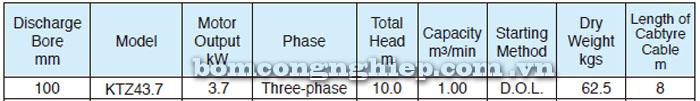 Bơm chìm nước thải Tsurumi KTZ43.7 bảng thông số kỹ thuật