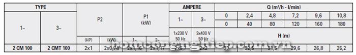 Pentax BOOSTER 2CM 100 bảng thông số kỹ thuật
