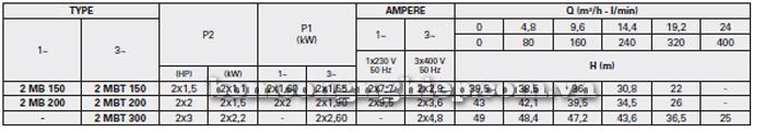 Pentax BOOSTER 2MB bảng thông số kỹ thuật