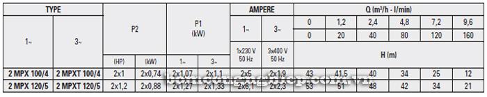 Pentax BOOSTER 2MPX bảng thông số kỹ thuật
