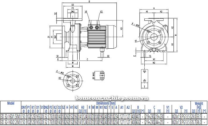 Bơm công nghiệp Ebara 3D 32-160 bảng thông số kích thước