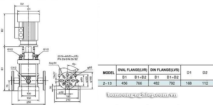 Bơm trục đứng Leopono LVS 2-13 bảng thông số kích thước