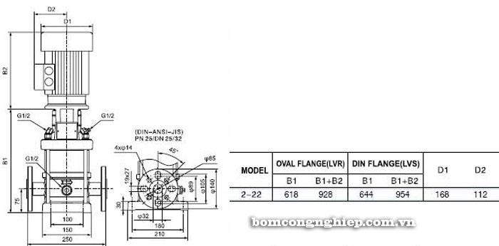 Bơm trục đứng Leopono LVS 2-22 bảng thông số kích thước