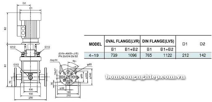 Bơm trục đứng Leopono LVS 4-19 bảng thông số kích thước