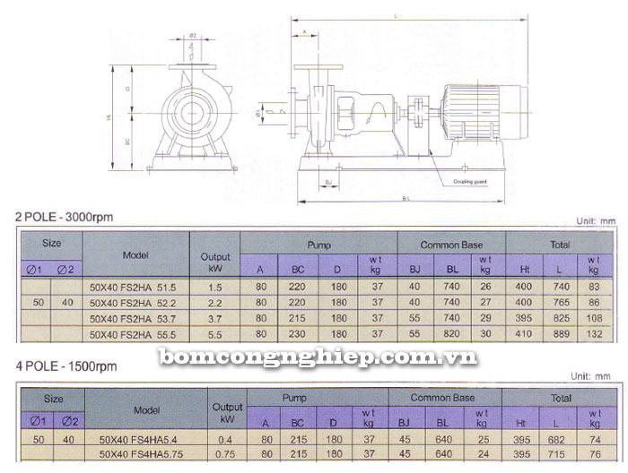 Bơm trục rời Ebara FSA 50x40 bảng thông số kích thước