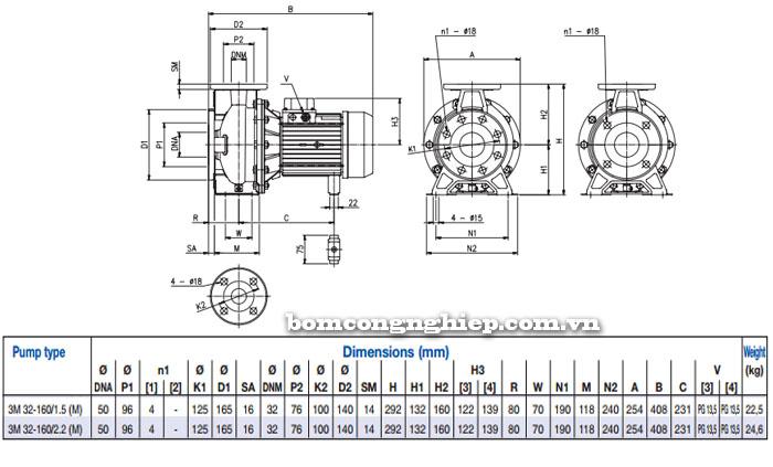 Máy bơm Ebara 3M 32-160 bảng  thông số kích thước
