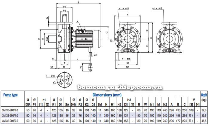 Máy bơm Ebara 3M 32-200 bảng thông số kích thước