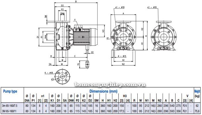 Máy bơm Ebara 3M 65-160 bảng thông số kích thước